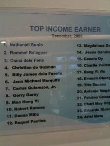 top income earners