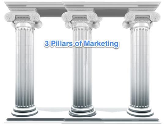 3 Pillars of Marketing
