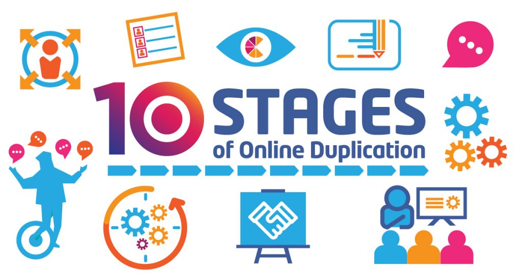 !0 Stages of Online Duplication